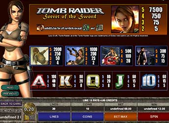 Tomb Raider 2 Pay table